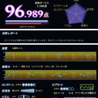 精密採点DX-G 初の99点〜(^o^)/