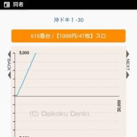 1月18日沖ドキ  ビックマーチ石橋