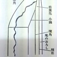 日本刀の横手
