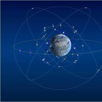 GPSWorld誌に今後の中国BDSS打上げ計画掲載