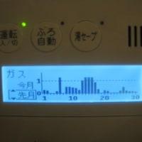 給湯器リモコン24(7・8・9月のガス代)
