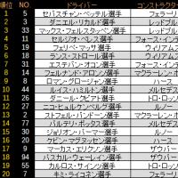 ■ バーレーンGP:FP1はベッテルがトップ。レッドブルが2-3(F1)