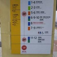 上野駅、ナウ