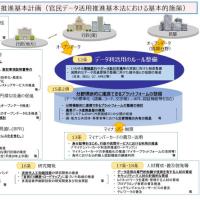 電子行政に関する各種政府方針の決定について