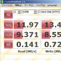 CFによるVAIO TypeU (UX50)のSSD化(2)