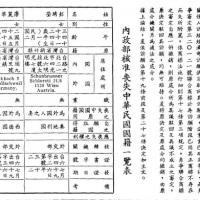 160911 「日本旅券、嫌だった」蓮舫氏、朝日新聞で発言の過去 で、泣いたのか?