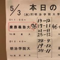 5月3日(祝)第2戦