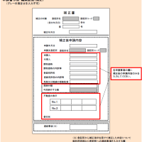 申請用総合ソフトのバージョンアップ(4.5A→4.5B)について