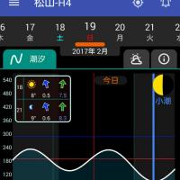 20170219(日)小潮 松山市・今出夕方