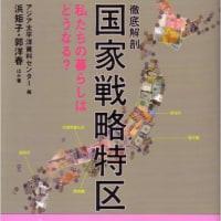 東京自治問題研究所の定期総会の記念講演で国家戦略特区について話しました