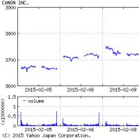 キヤノンは伸び悩む、北欧のネットワークカメラ大手を買収