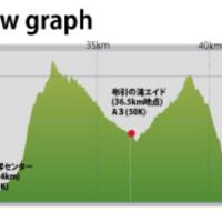 第3回熊野古道トレイルランニングレース(はまちゃん)