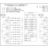[組合せ]山口県ミニバス夏季決勝大会