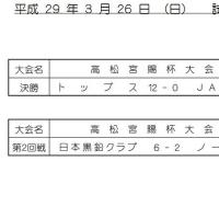 試合結果 3/26 (成年B・C級)