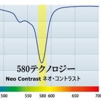 580テクノロジー(ネオコントラスト)