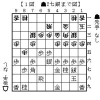 アマ竜王戦和歌山県予選 優勝 白井5段