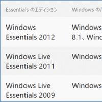 Windows Essentials 2012 は来年1月でサポート終了