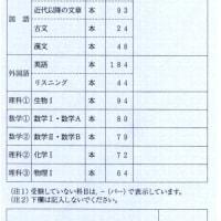 大学入試センターから結果通知が来た。2010