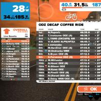 Zwift レース ODZ Decaf Coffee Ride