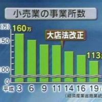 """転載: スーパーが軒並み大苦戦で消費増税""""先送り""""の大合唱"""