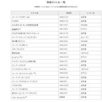 170627 ニンテンドークラシックミニ スーパーファミコンが発表