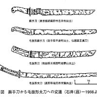 刀のルーツ