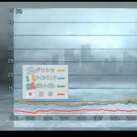 日本国債について その1