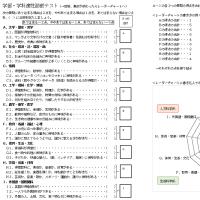 【江南】(2分で)大学の学部・学科適性診断テスト(無料)【伊藤塾】