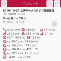 山海サークルK まで 農道往復 (登り有り)