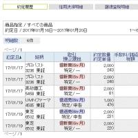 149.37円安
