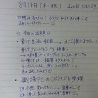 手書きで書いてみる