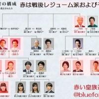 【#拡散希望】@kantei 政府に愛子内親王の本人確認を要請します!