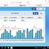 太陽光発電HEMS集計 (2017年3月) ミニソーラー横浜青葉発電所