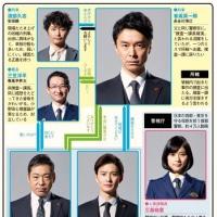 テレビ Vol.179 『ドラマ 「小さな巨人」』