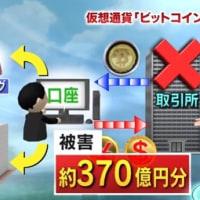 金融詐欺!! 「ビットコイン」を扱う懲りない人々!!
