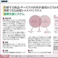 「商標レコメンドシステム」、知財情報誌で特集