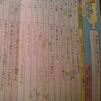 冬休みの一行日記