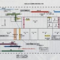 【くりのみ会】カウンセリングと親鸞コース