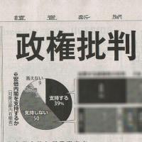 世論調査:読売 内閣支持率…支持39%(「一強の終焉」なぞと、いかにも他人事のように読売が伝えている)