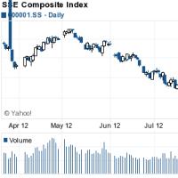 中国市場、株価下落が止まらず