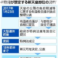 今日以降使えるダジャレ『2149』【政治】■19年元日に新天皇即位、元号は半年前までに