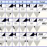 ボウリングのトリオリーグ戦 (114)