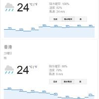16香港準備_天気予報&HKEXオンラインチェックイン