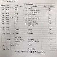 4月18日(火) 1部練