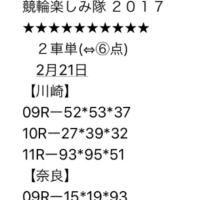 2/21 川崎、奈良、高知 準決の予想