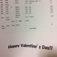 2月14日(火) 1部練