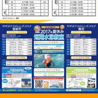 夏休み短期水泳教室申込状況(6月26日現在)