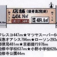 京都市山科区 投資用店舗売り情報