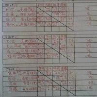 キッズカップ33インター山梨 SMRIKVA女子結果(2235)