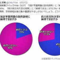 前川さんの説明は納得できるのが多数派/日経のネットでの調査
